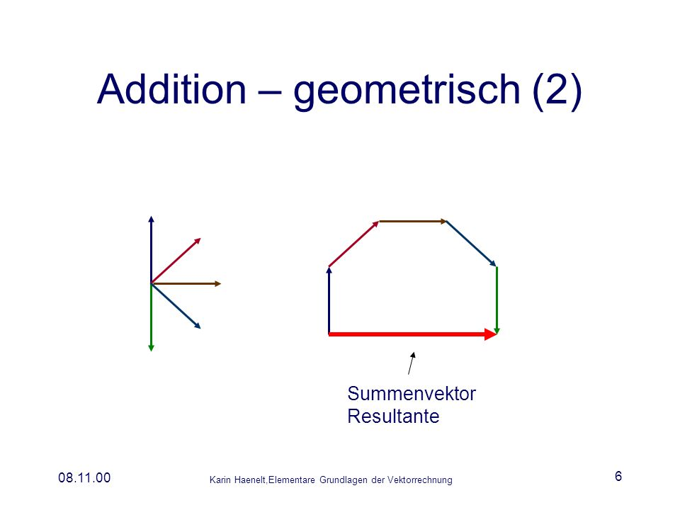 Addition – geometrisch (2)