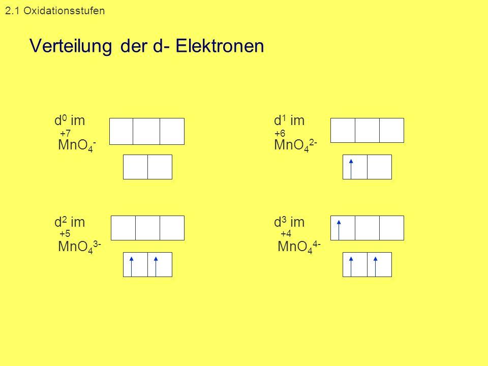 Verteilung der d- Elektronen