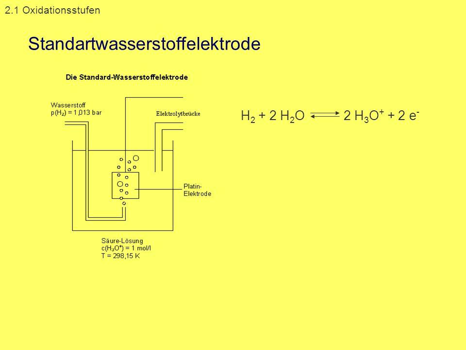 Standartwasserstoffelektrode