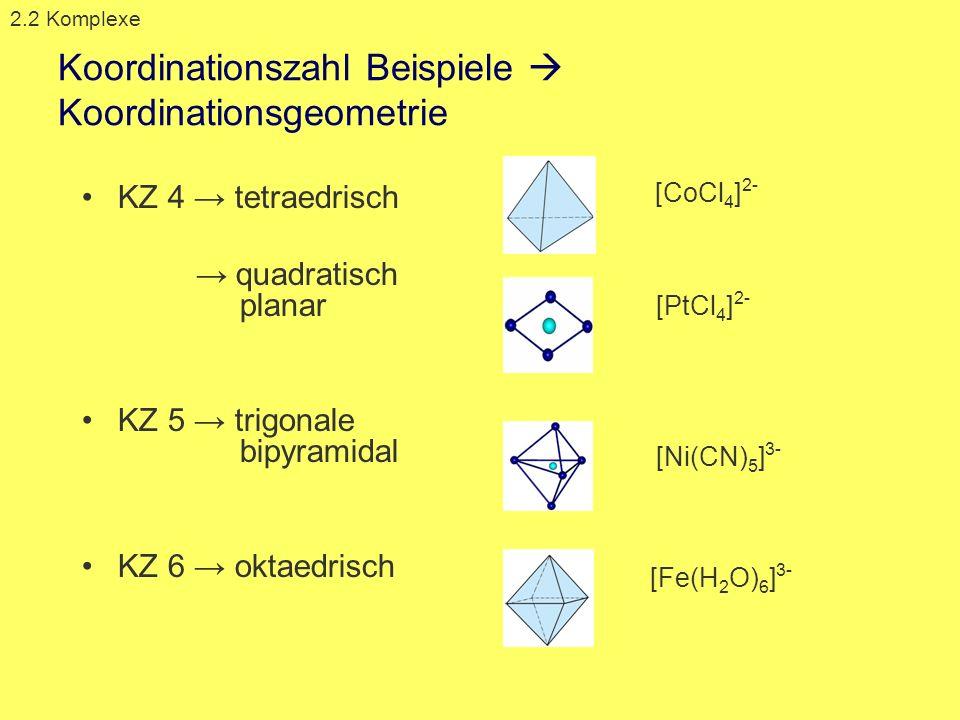 Koordinationszahl Beispiele  Koordinationsgeometrie