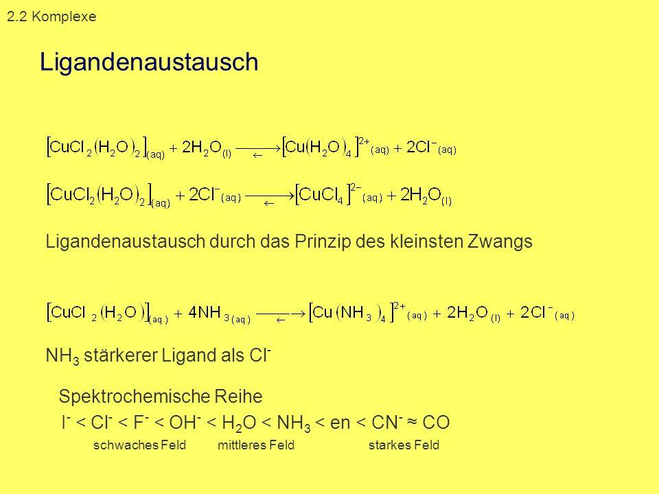 Spektrochemische Reihe