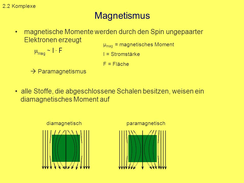 2.2 Komplexe Magnetismus. magnetische Momente werden durch den Spin ungepaarter Elektronen erzeugt.