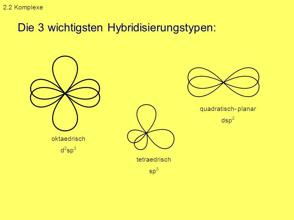 Die 3 wichtigsten Hybridisierungstypen: