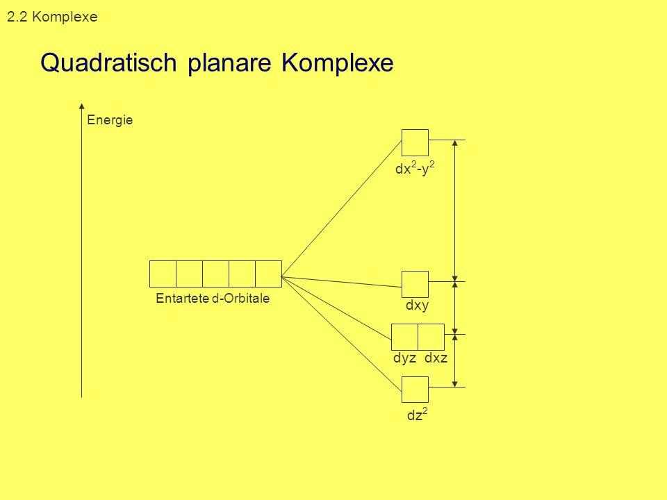 Quadratisch planare Komplexe
