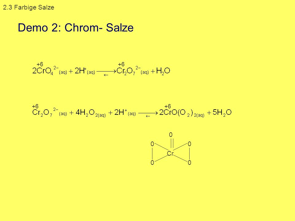 2.3 Farbige Salze Demo 2: Chrom- Salze +6 +6 +6 +6 Cr