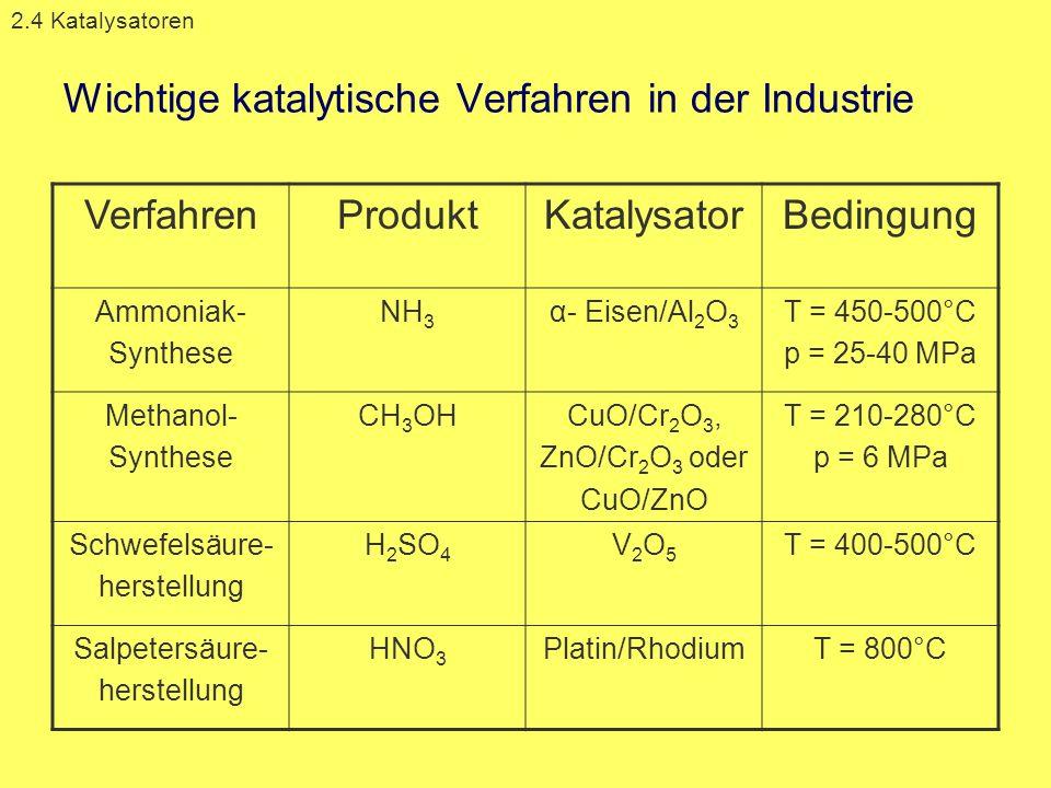 Wichtige katalytische Verfahren in der Industrie