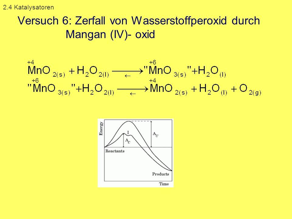 Versuch 6: Zerfall von Wasserstoffperoxid durch Mangan (IV)- oxid