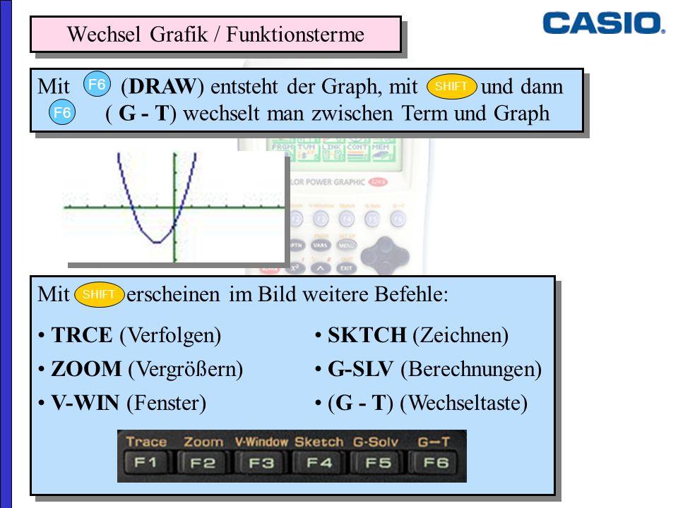 Wechsel Grafik / Funktionsterme