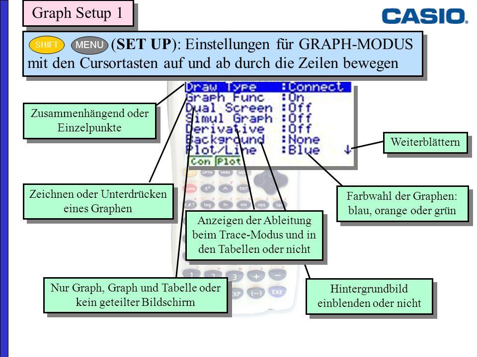 Graph Setup 1 25.03.2017. (SET UP): Einstellungen für GRAPH-MODUS mit den Cursortasten auf und ab durch die Zeilen bewegen.