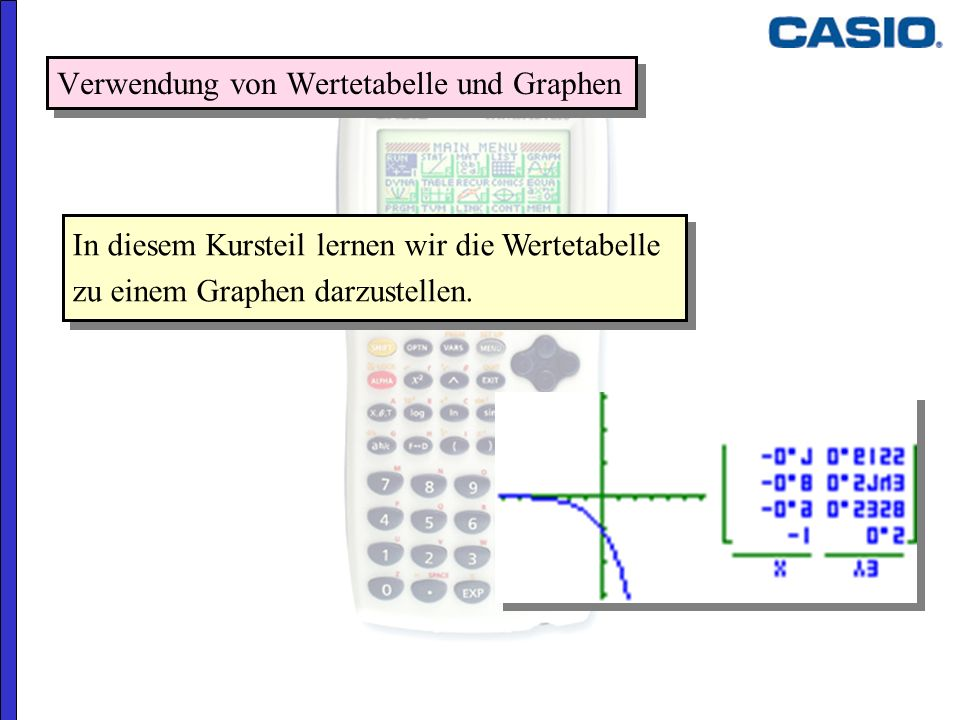 Verwendung von Wertetabelle und Graphen