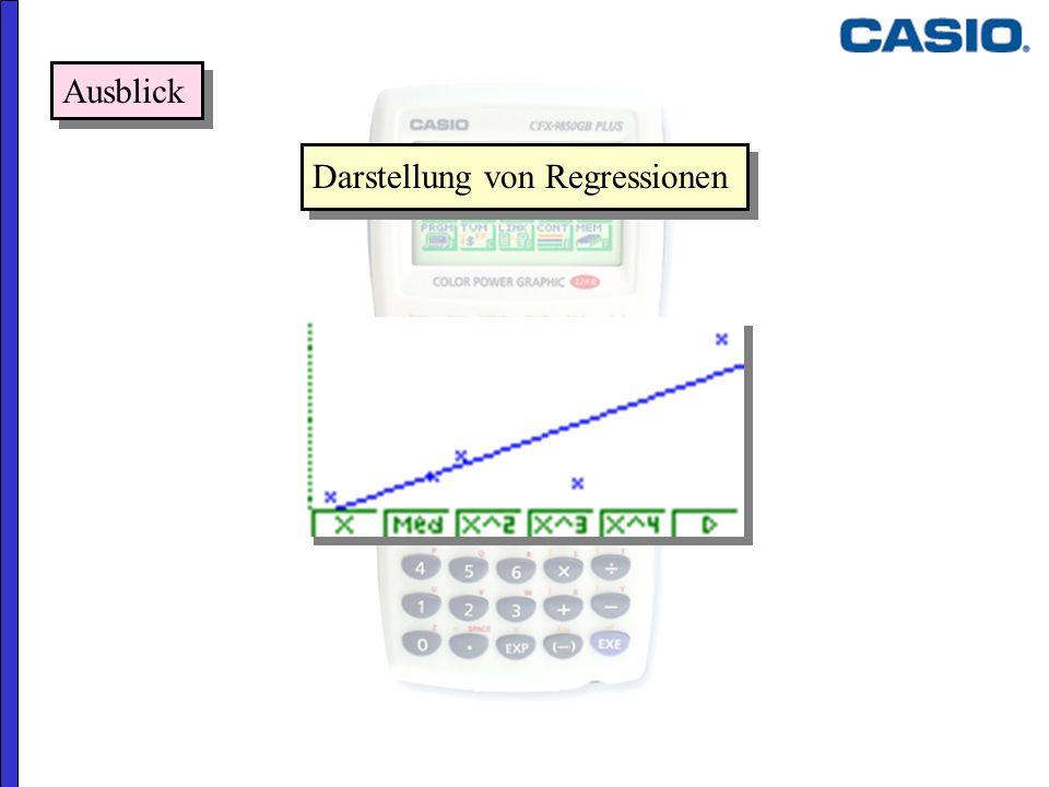 Darstellung von Regressionen