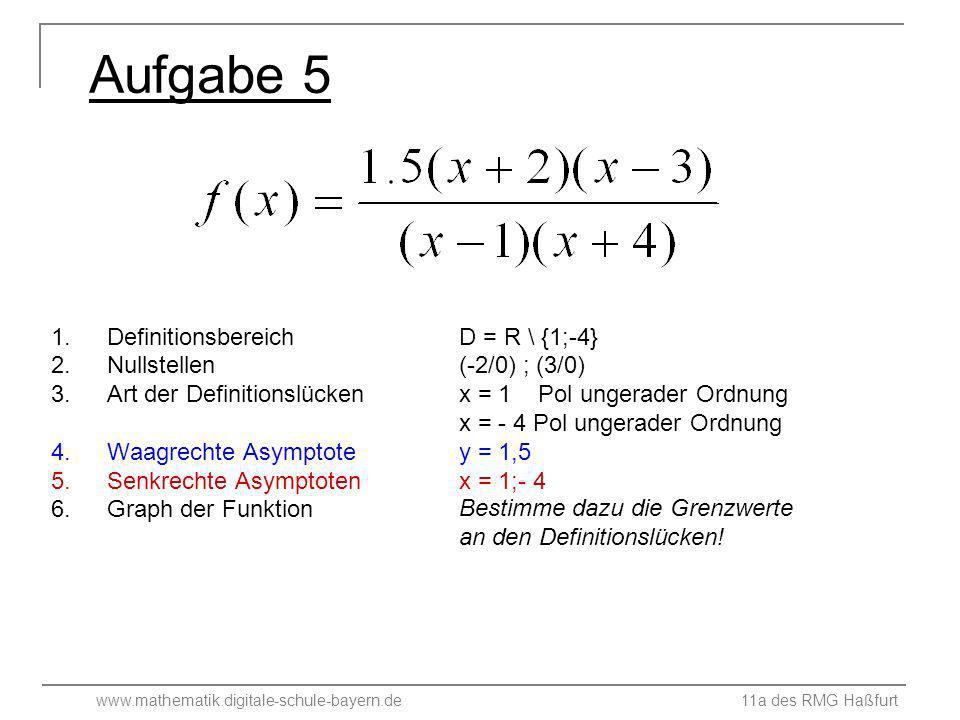 Aufgabe 5 Definitionsbereich Nullstellen Art der Definitionslücken
