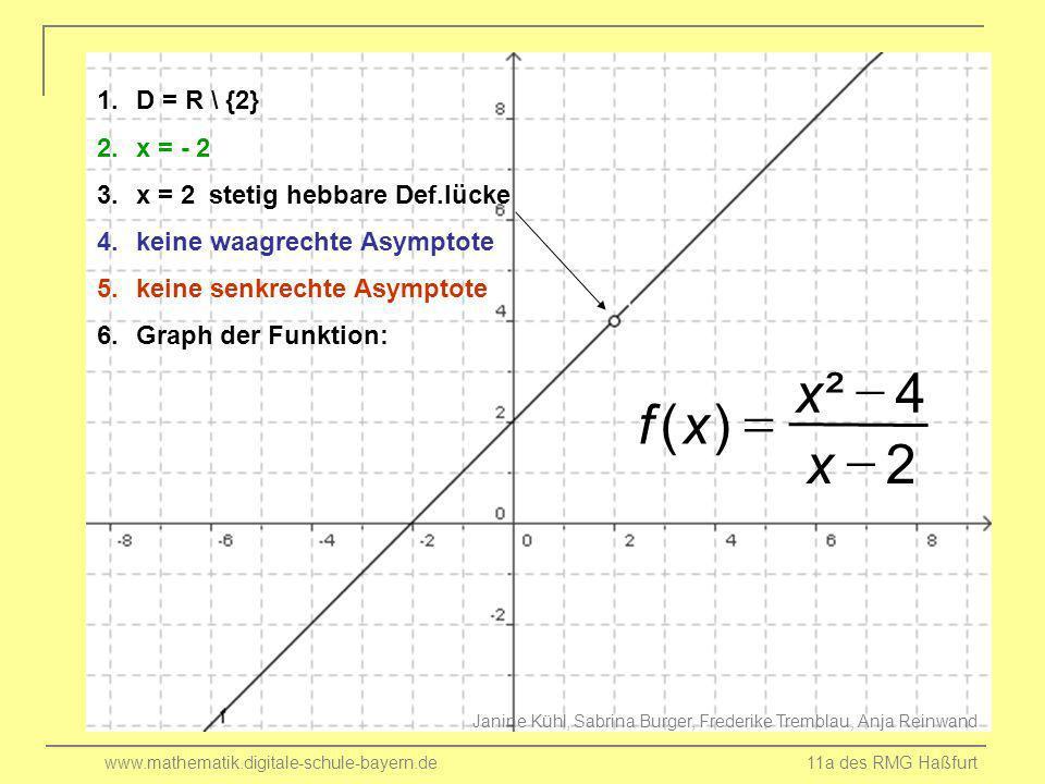2 4 ² ) ( - = x f D = R \ {2} x = - 2 x = 2 stetig hebbare Def.lücke