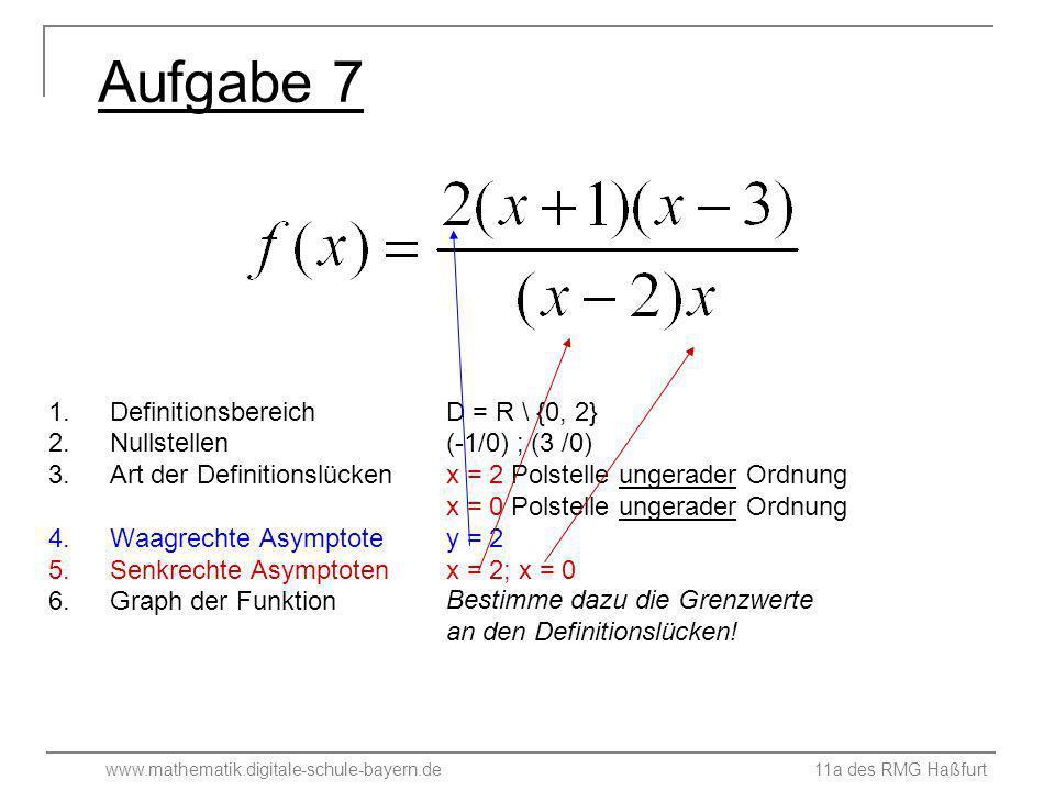 Aufgabe 7 Definitionsbereich Nullstellen Art der Definitionslücken