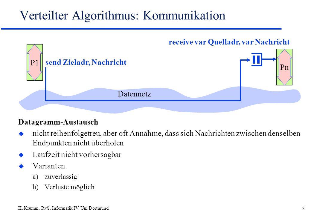 Verteilter Algorithmus: Kommunikation