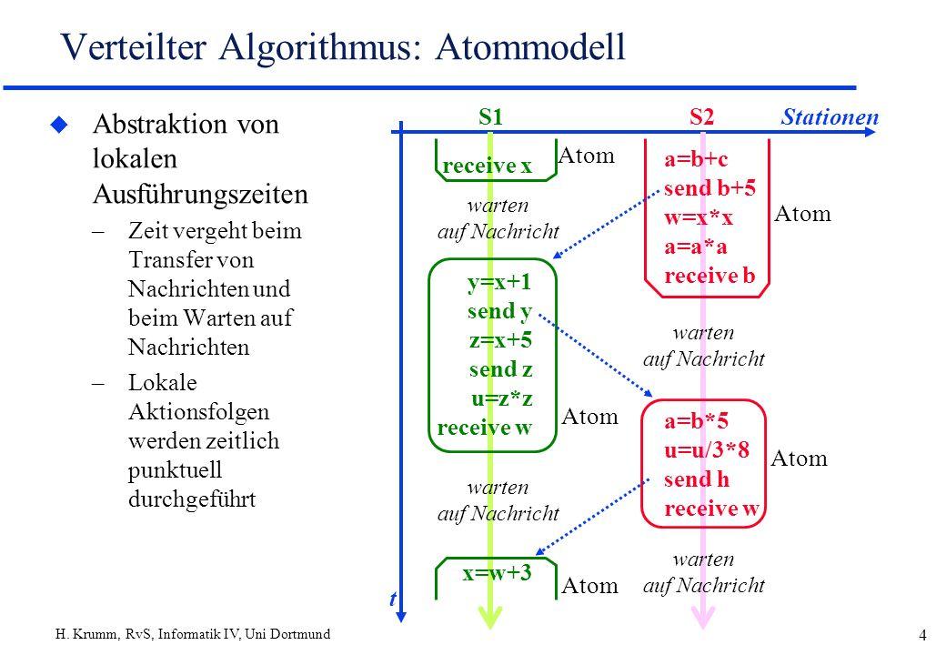 Verteilter Algorithmus: Atommodell