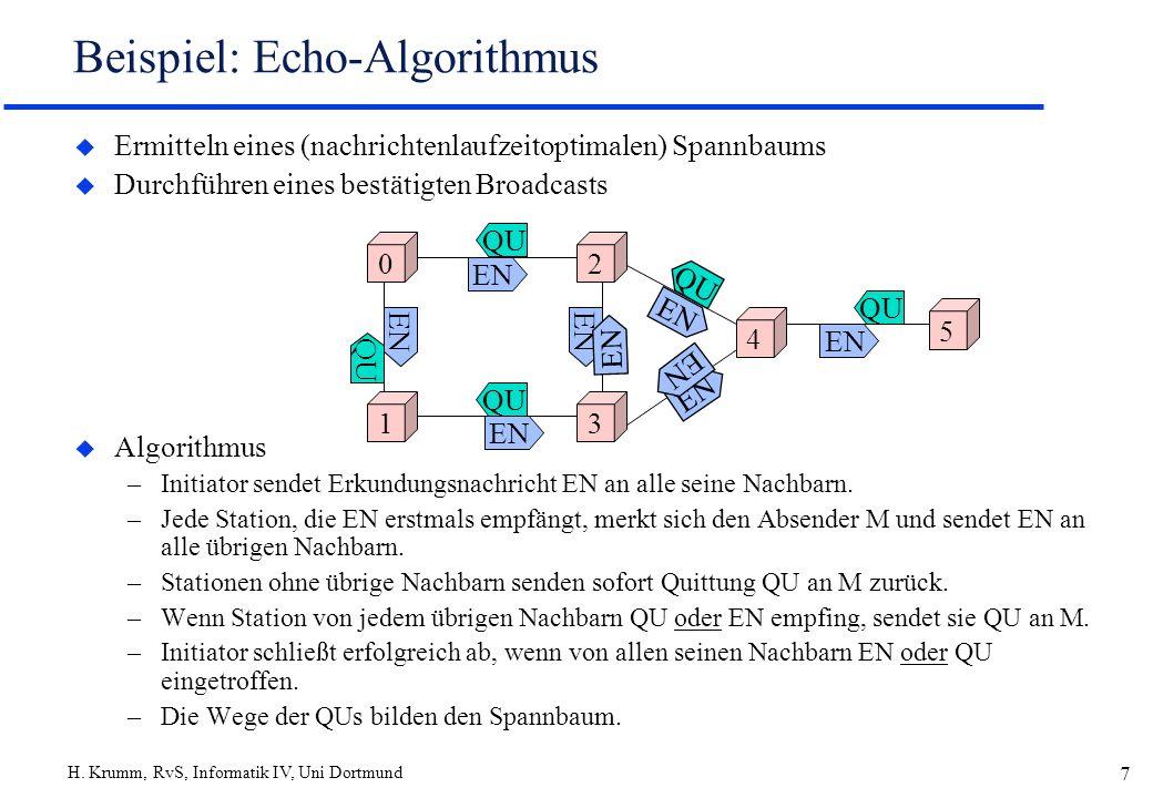 Beispiel: Echo-Algorithmus