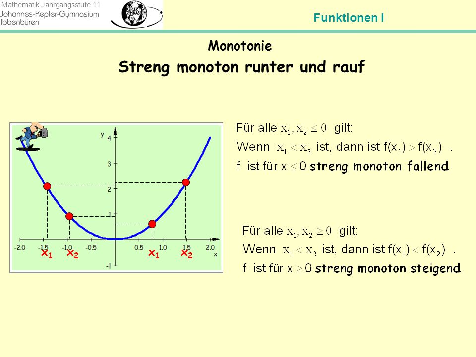 Streng monoton runter und rauf