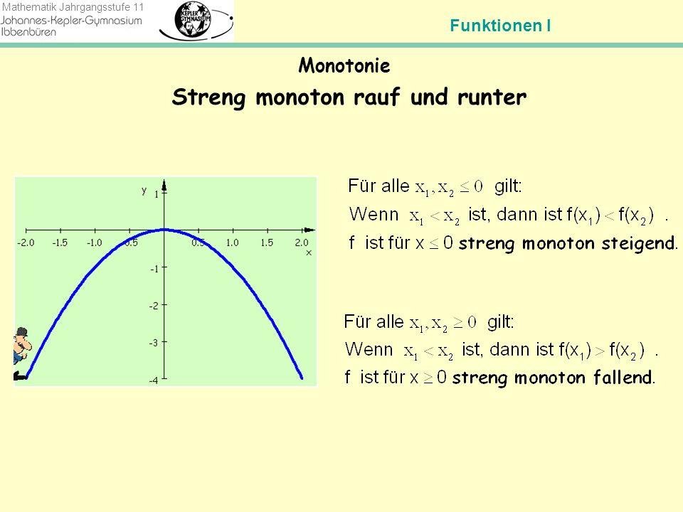 Streng monoton rauf und runter