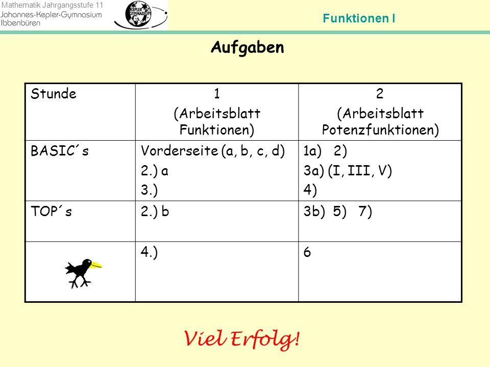 Tolle Auch Ungerade Funktionen Arbeitsblatt Bilder - Arbeitsblätter ...