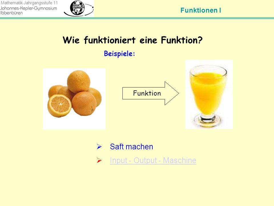 Wie funktioniert eine Funktion
