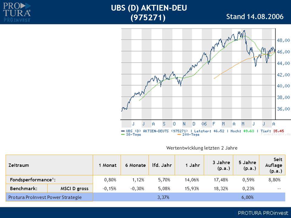 UBS (D) AKTIEN-DEU (975271) Stand 14.08.2006