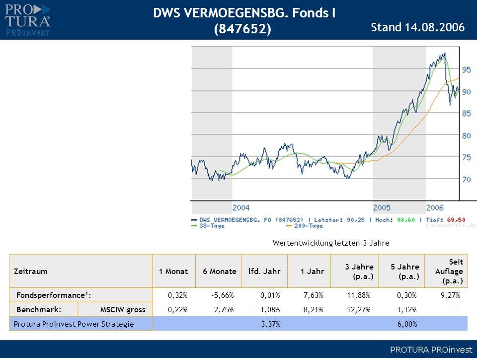 DWS VERMOEGENSBG. Fonds I