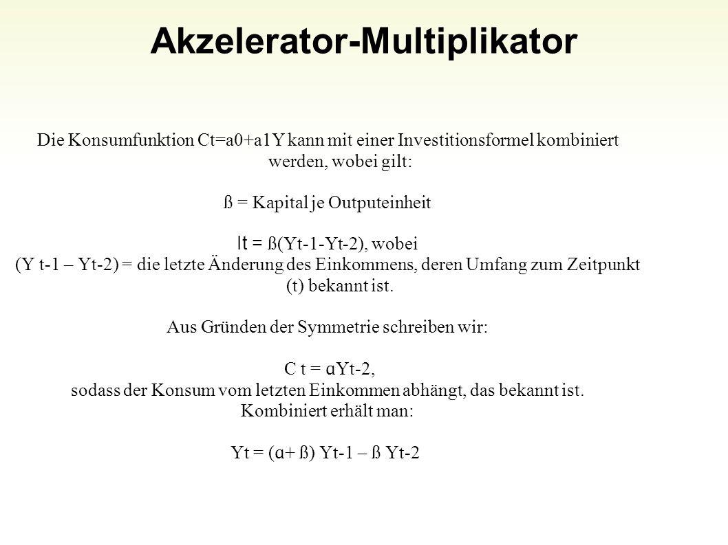 Akzelerator-Multiplikator