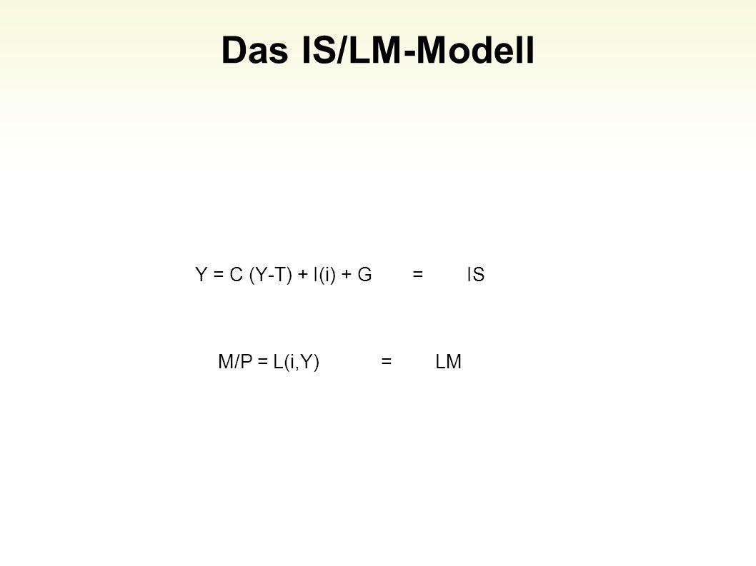 Y = C (Y-T) + I(i) + G = IS M/P = L(i,Y) = LM