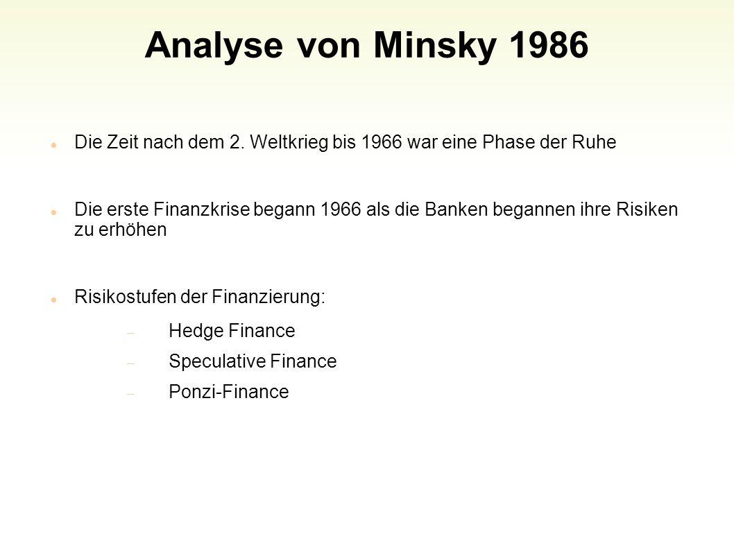 Analyse von Minsky 1986 Die Zeit nach dem 2. Weltkrieg bis 1966 war eine Phase der Ruhe.
