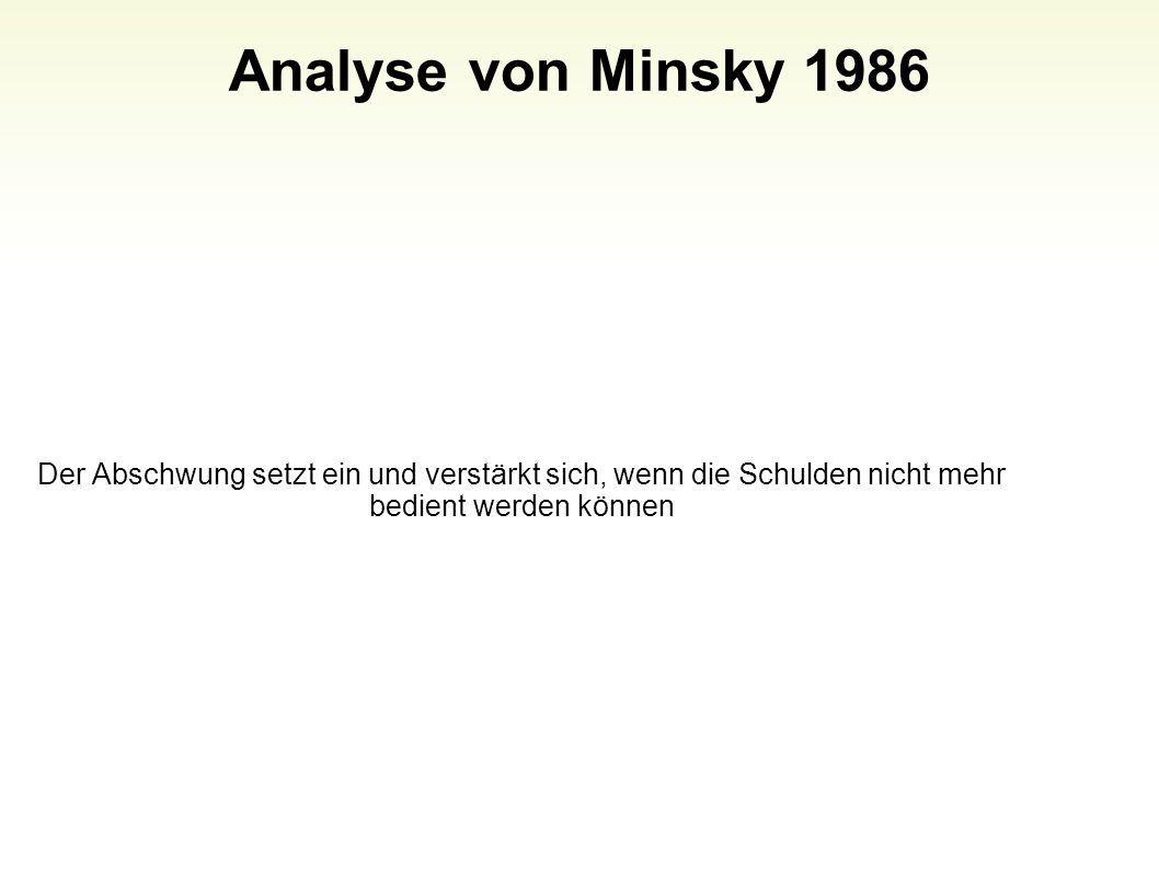 Analyse von Minsky 1986 Der Abschwung setzt ein und verstärkt sich, wenn die Schulden nicht mehr bedient werden können.
