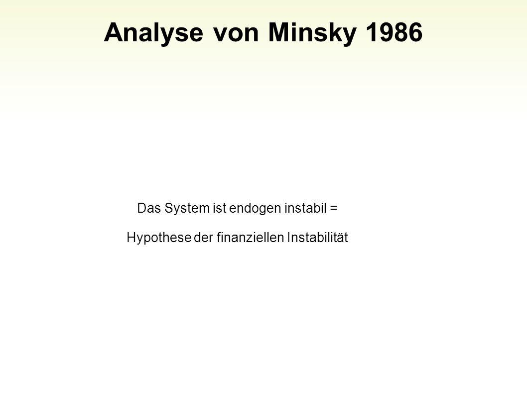 Analyse von Minsky 1986 Das System ist endogen instabil =