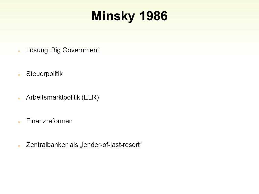 Minsky 1986 Lösung: Big Government Steuerpolitik