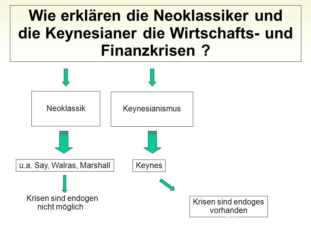 Wie erklären die Neoklassiker und die Keynesianer die Wirtschafts- und Finanzkrisen