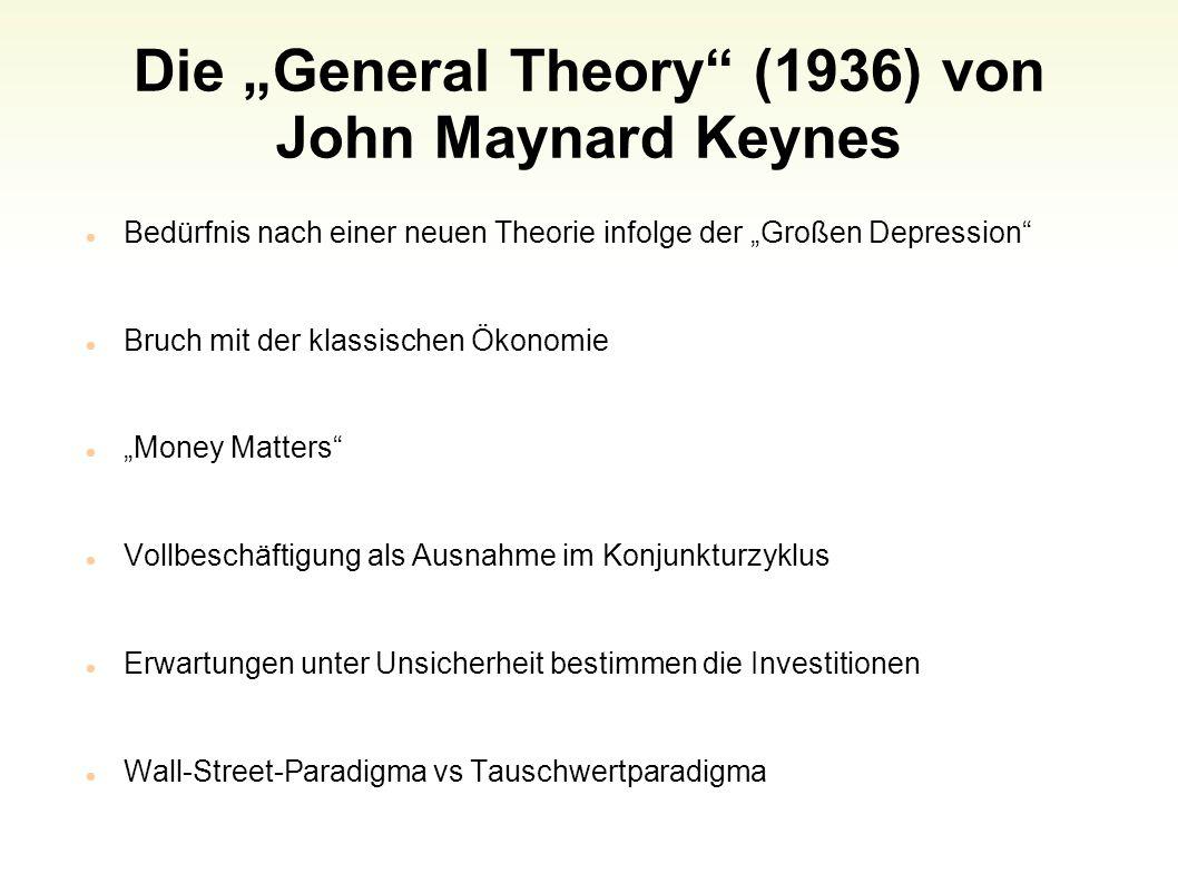 """Die """"General Theory (1936) von John Maynard Keynes"""