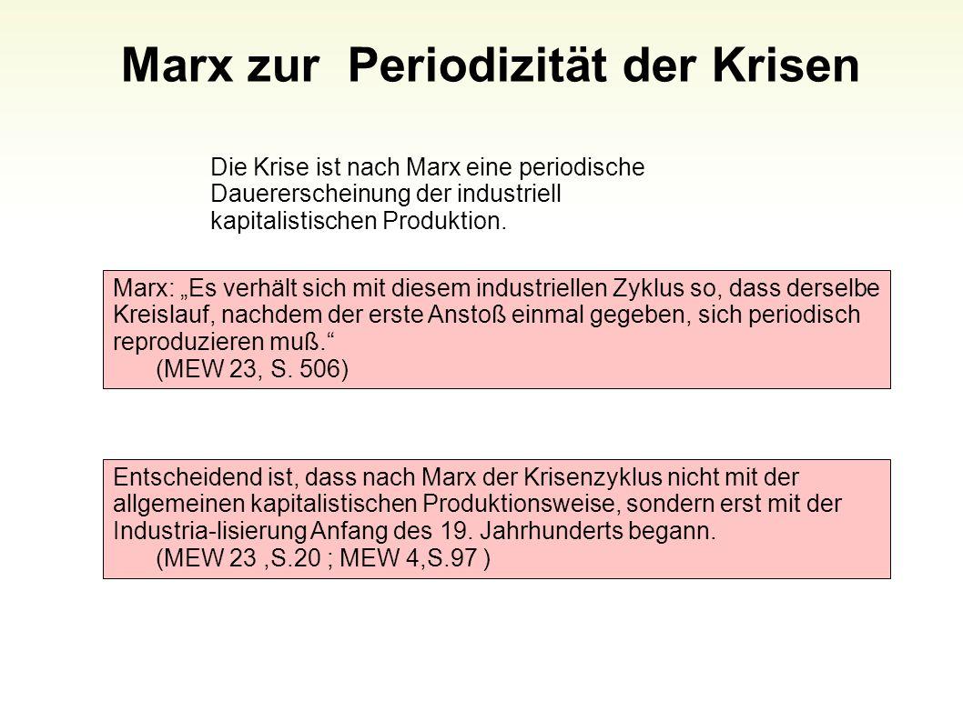 Marx zur Periodizität der Krisen