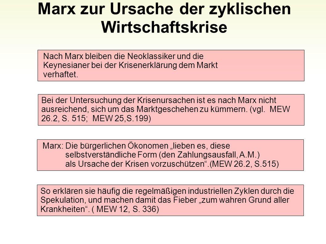 Marx zur Ursache der zyklischen Wirtschaftskrise