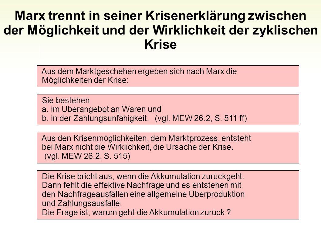 Marx trennt in seiner Krisenerklärung zwischen der Möglichkeit und der Wirklichkeit der zyklischen Krise
