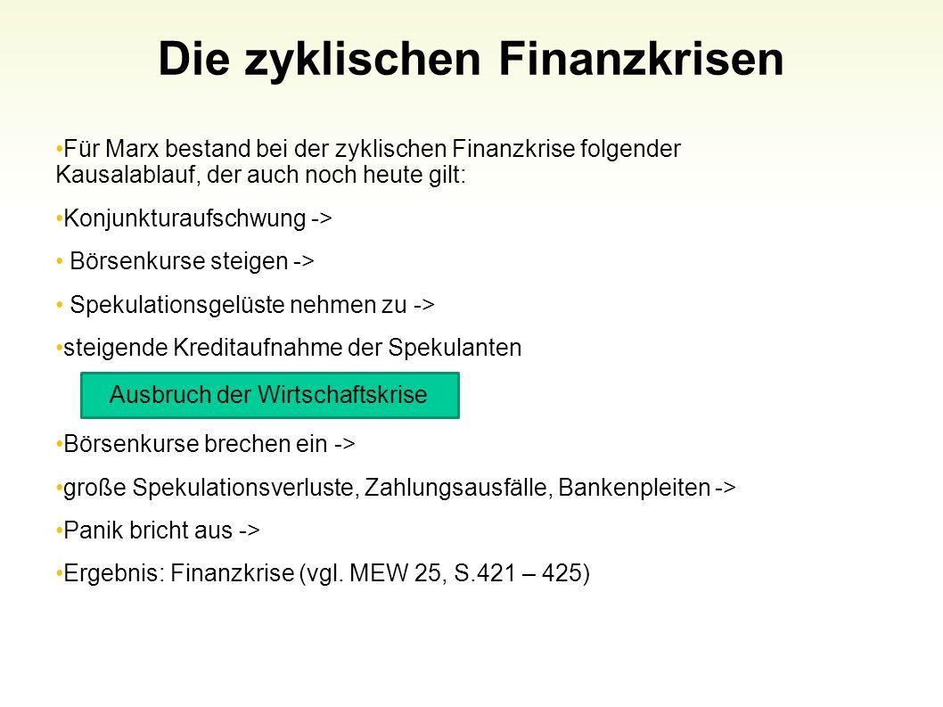 Die zyklischen Finanzkrisen