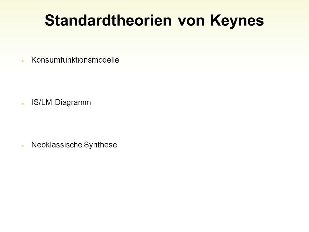 Standardtheorien von Keynes