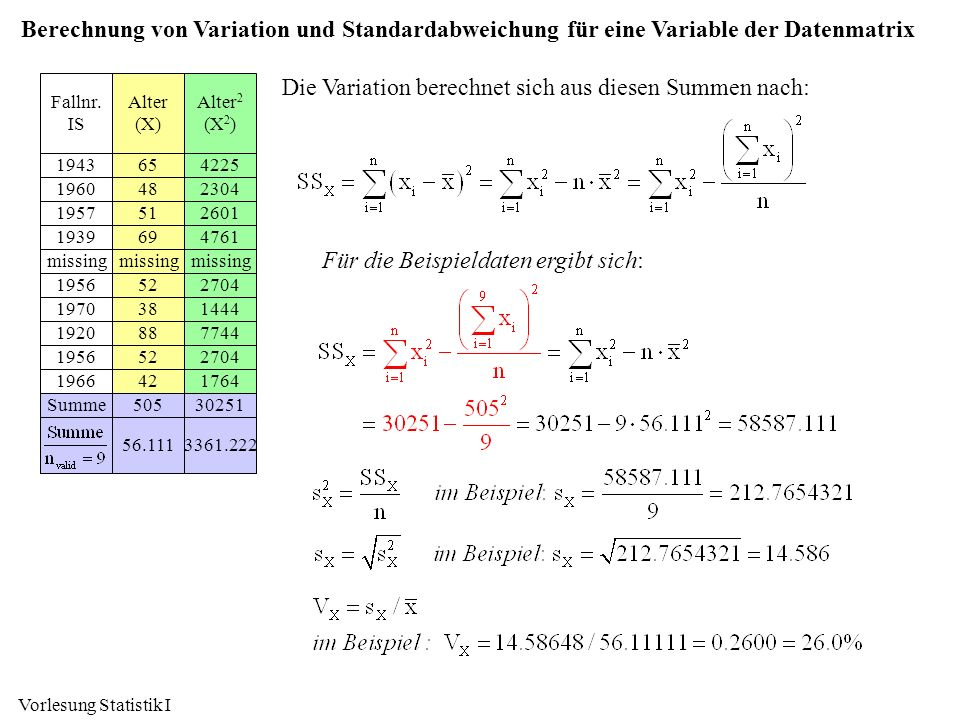 Die Variation berechnet sich aus diesen Summen nach: