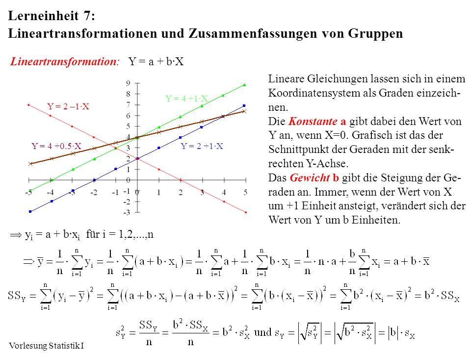 Lineartransformationen und Zusammenfassungen von Gruppen