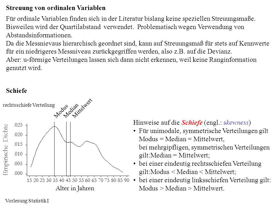Streuung von ordinalen Variablen