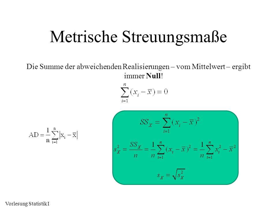 Metrische Streuungsmaße