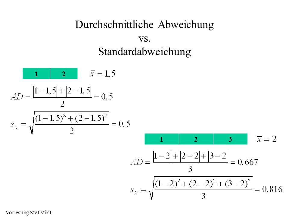 Durchschnittliche Abweichung vs. Standardabweichung