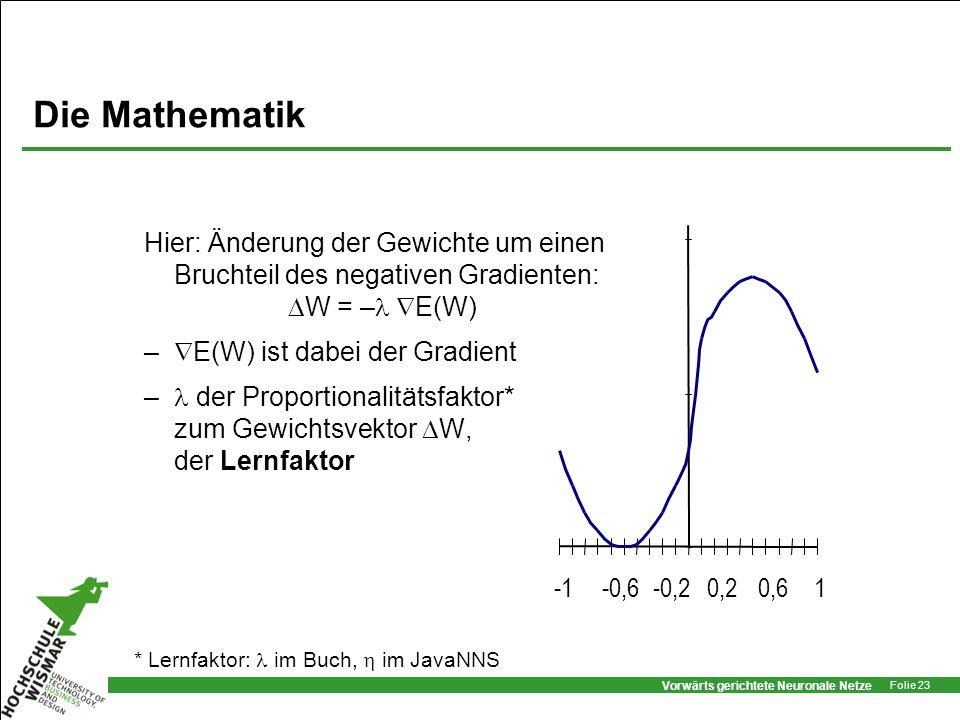 Die Mathematik Hier: Änderung der Gewichte um einen Bruchteil des negativen Gradienten: W = – E(W)