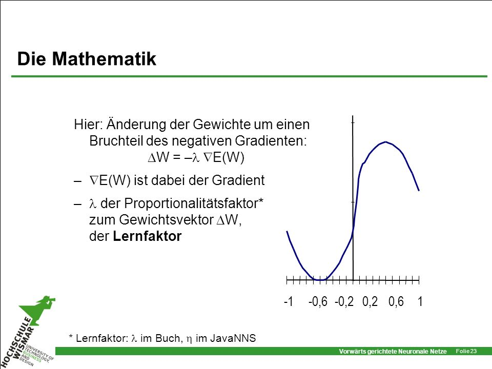Die MathematikHier: Änderung der Gewichte um einen Bruchteil des negativen Gradienten: W = – E(W)