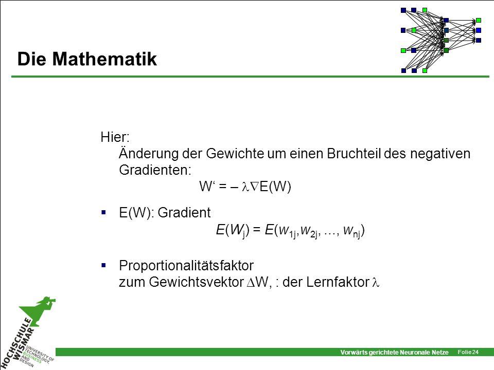 Die Mathematik Hier: Änderung der Gewichte um einen Bruchteil des negativen Gradienten: W' = – E(W)
