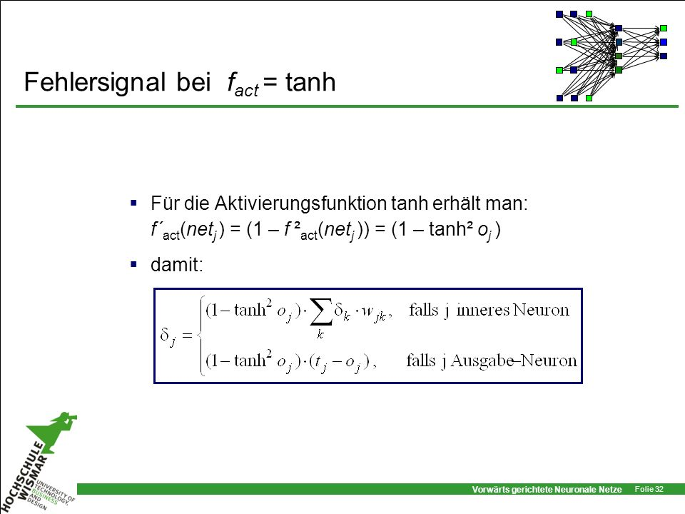 Fehlersignal bei fact = tanh