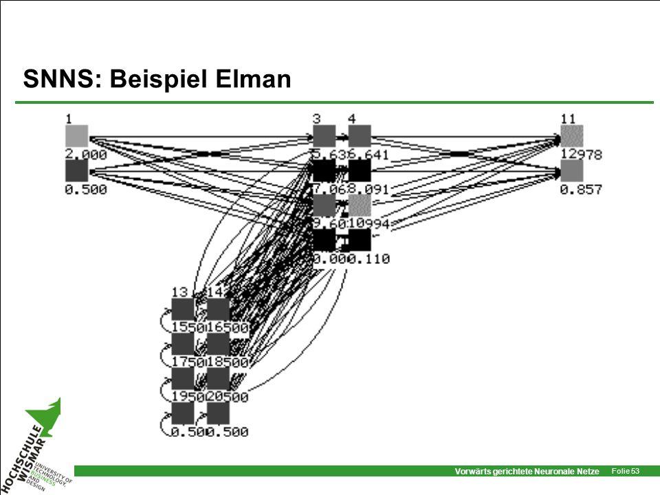 SNNS: Beispiel Elman